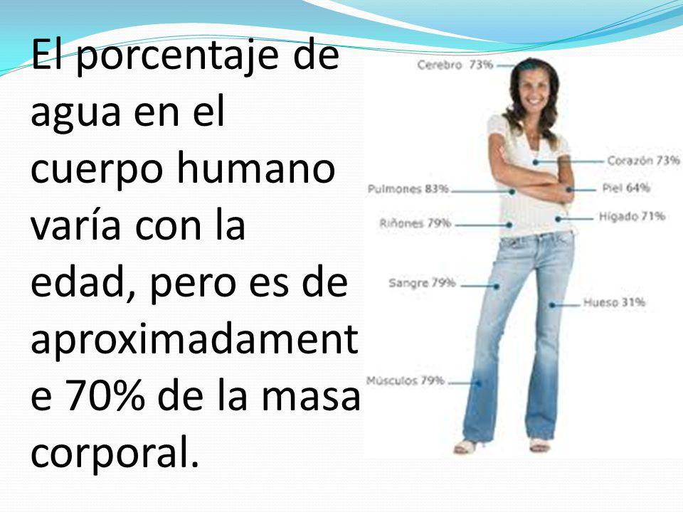 El porcentaje de agua en el cuerpo humano varía con la edad, pero es de aproximadamente 70% de la masa corporal.