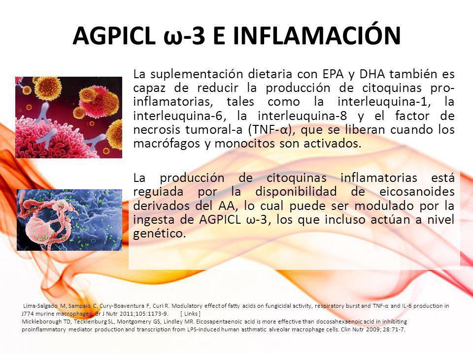AGPICL ω-3 E INFLAMACIÓN