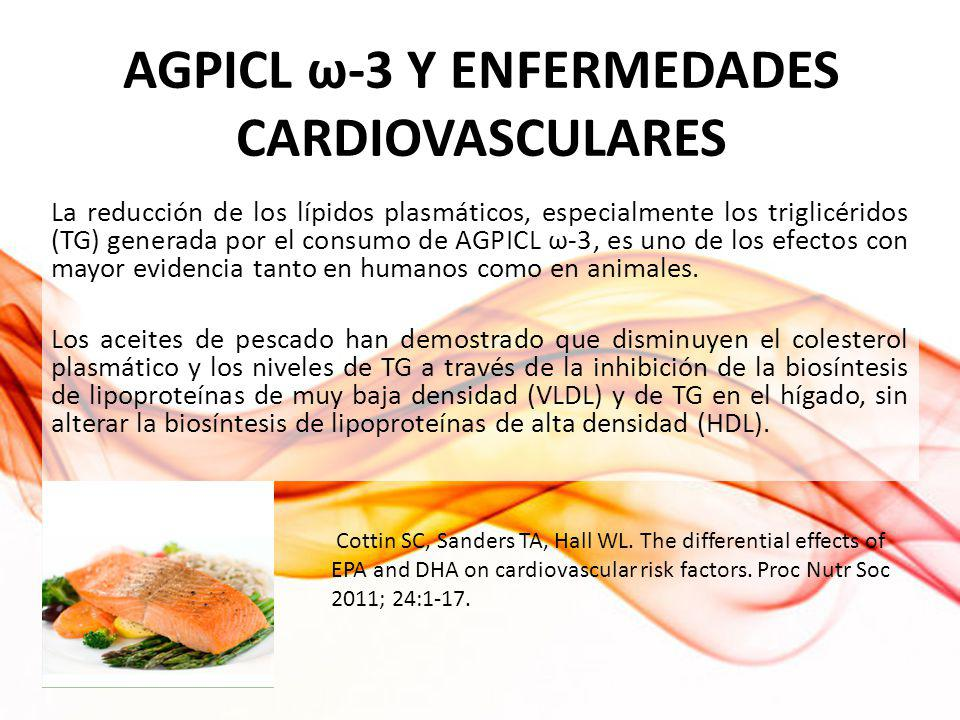 AGPICL ω-3 Y ENFERMEDADES CARDIOVASCULARES