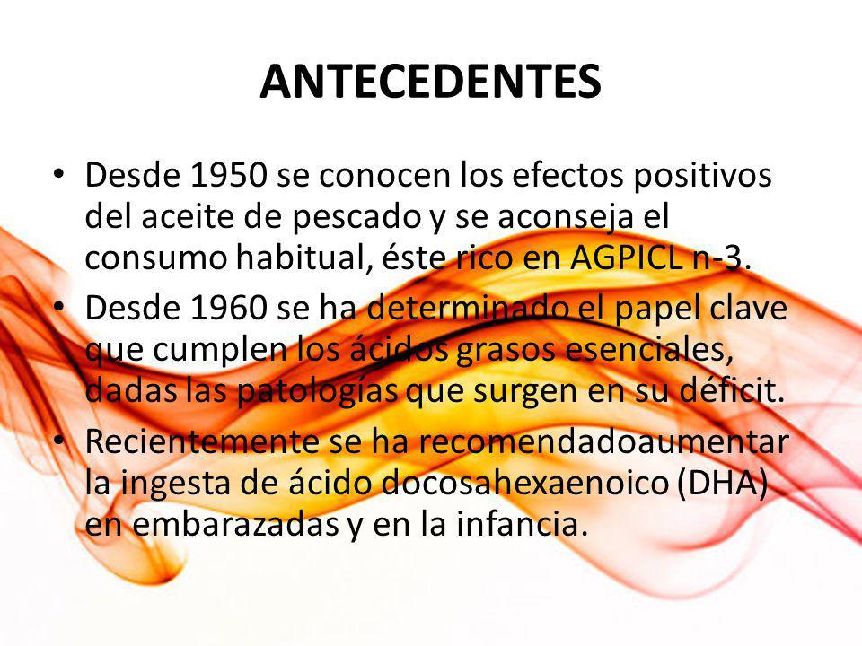 ANTECEDENTES Desde 1950 se conocen los efectos positivos del aceite de pescado y se aconseja el consumo habitual, éste rico en AGPICL n-3.