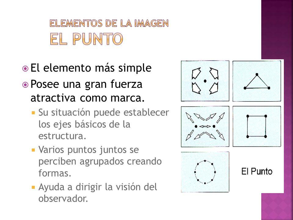Elementos de la imagen El punto