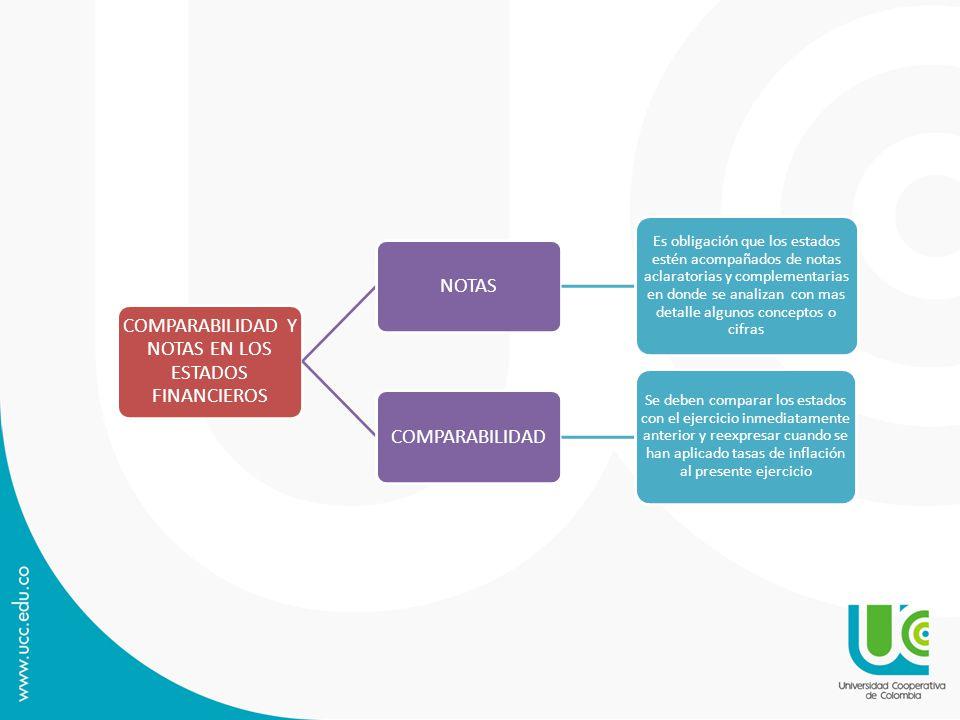 COMPARABILIDAD Y NOTAS EN LOS ESTADOS FINANCIEROS