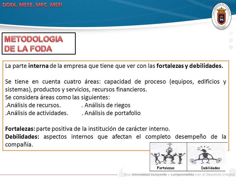 DOFA, MEFE, MPC, MEFI METODOLOGIA DE LA FODA. La parte interna de la empresa que tiene que ver con las fortalezas y debilidades.
