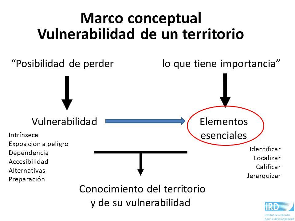 Marco conceptual Vulnerabilidad de un territorio