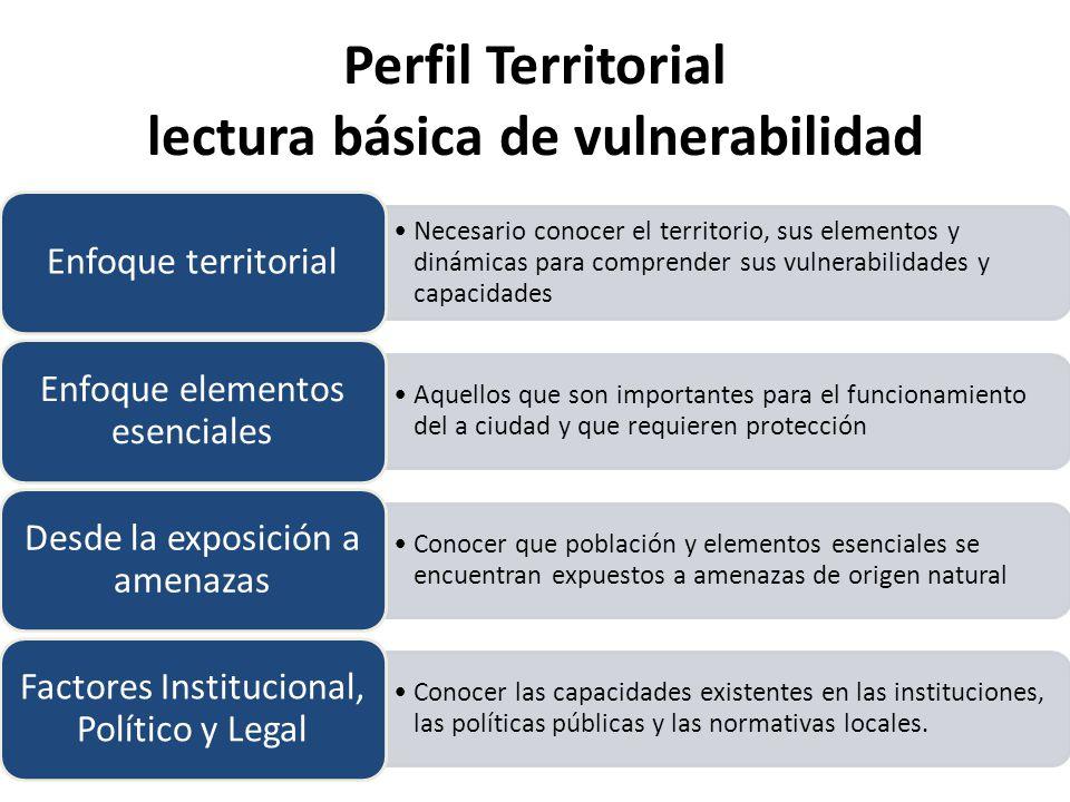 Perfil Territorial lectura básica de vulnerabilidad