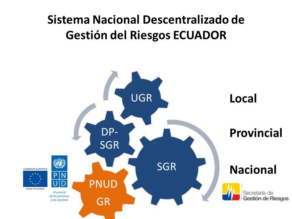 Sistema Nacional Descentralizado de Gestión del Riesgos ECUADOR