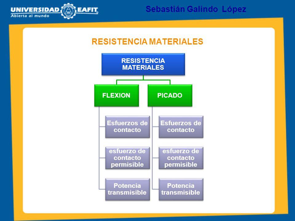 RESISTENCIA MATERIALES