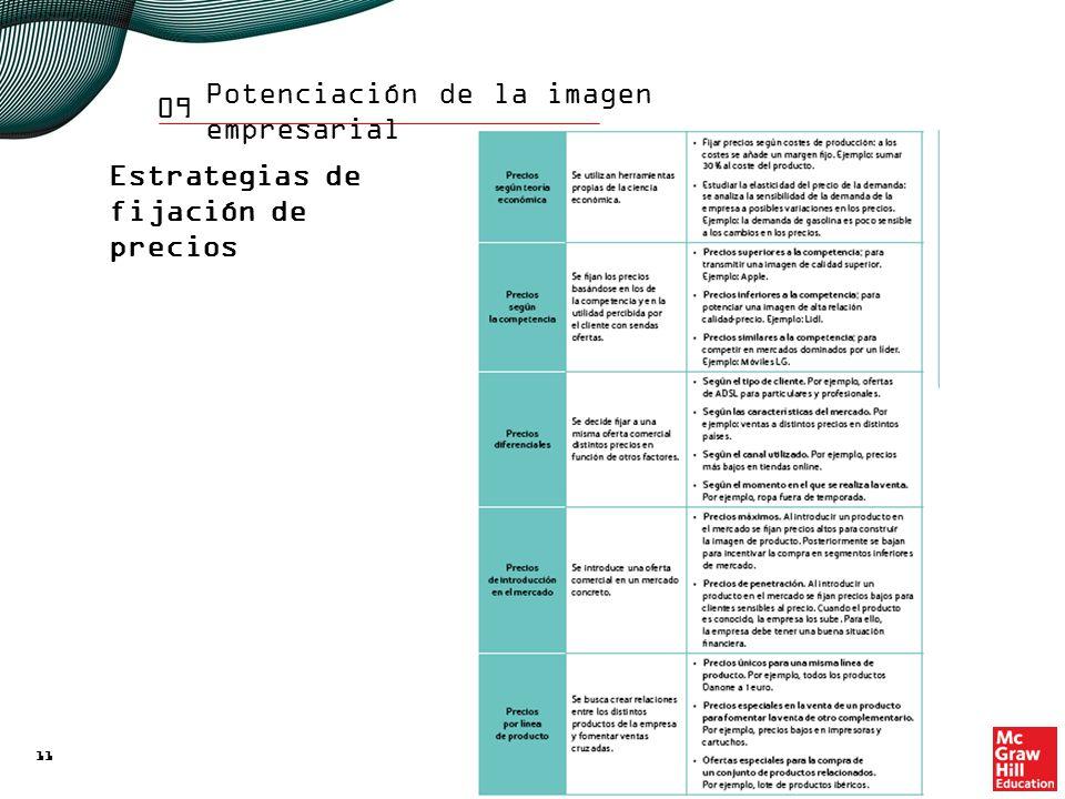 6. El acercamiento físico al cliente: la distribución