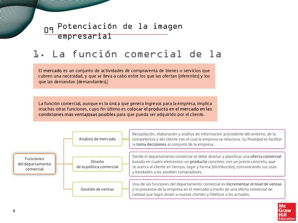 2. Marketing: concepto y niveles de desarrollo