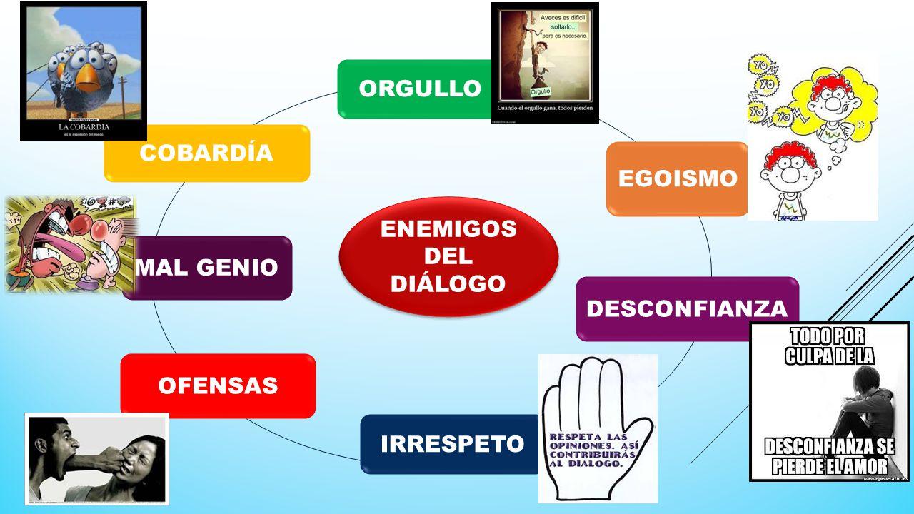 ORGULLO COBARDÍA EGOISMO ENEMIGOS DEL DIÁLOGO MAL GENIO DESCONFIANZA OFENSAS IRRESPETO