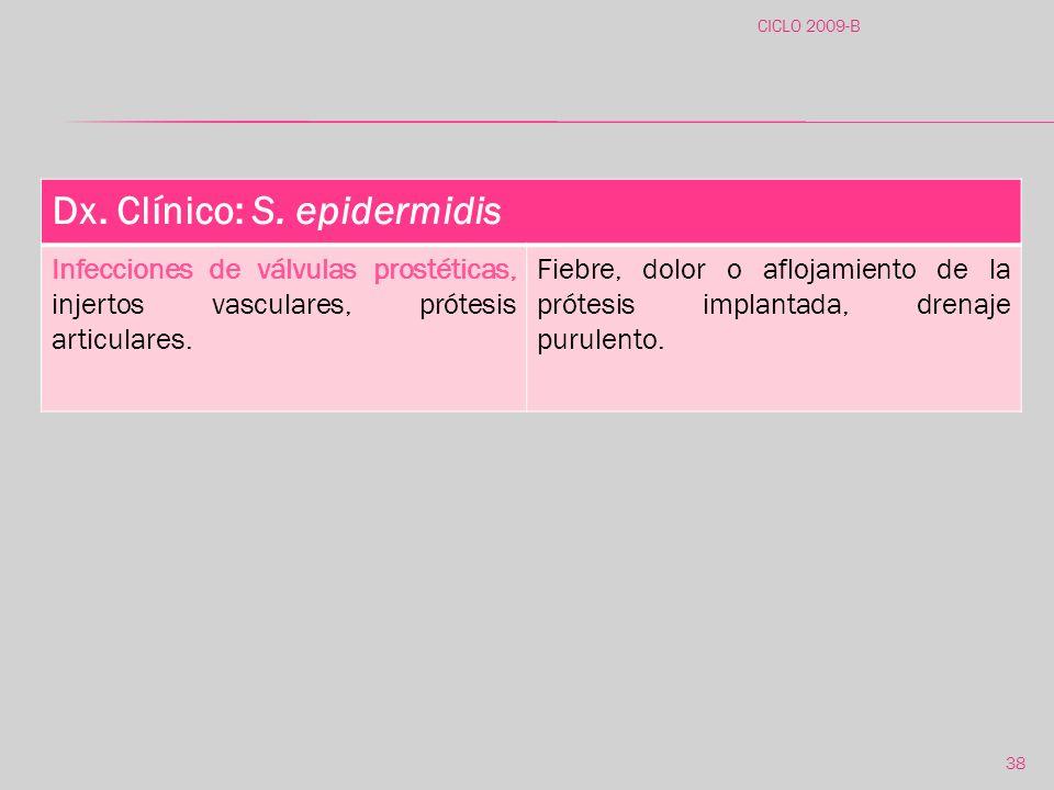 Dx. Clínico: S. epidermidis