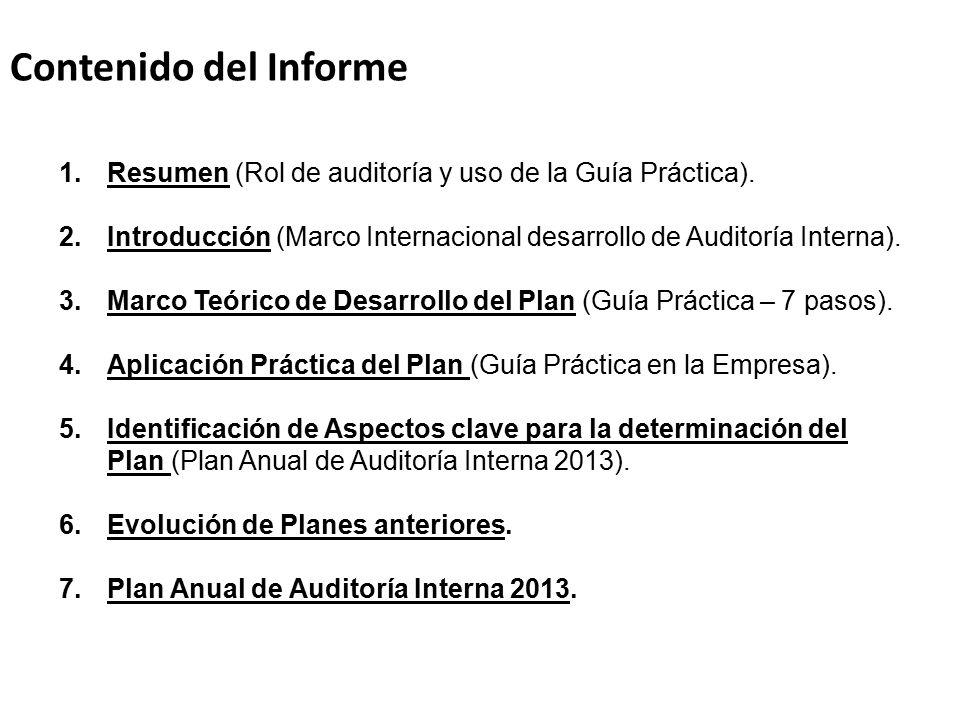 Contenido del Informe Resumen (Rol de auditoría y uso de la Guía Práctica). Introducción (Marco Internacional desarrollo de Auditoría Interna).