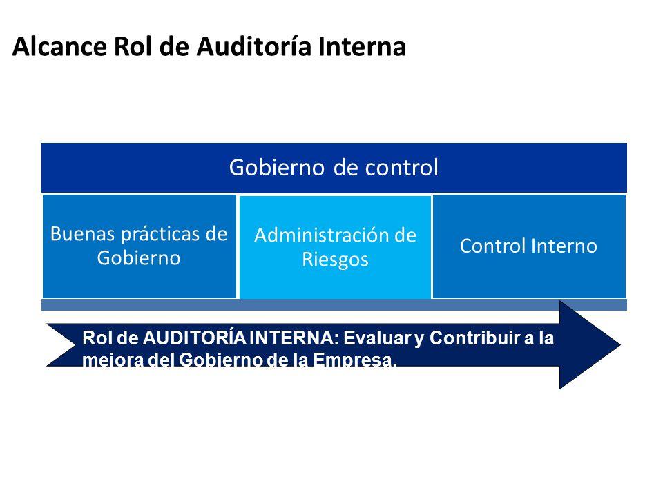 Alcance Rol de Auditoría Interna