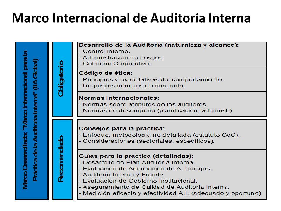 Marco Internacional de Auditoría Interna