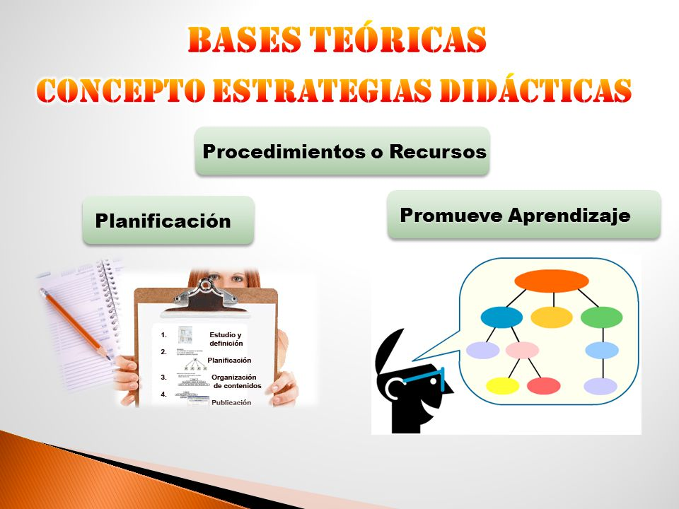 Concepto estrategias didácticas