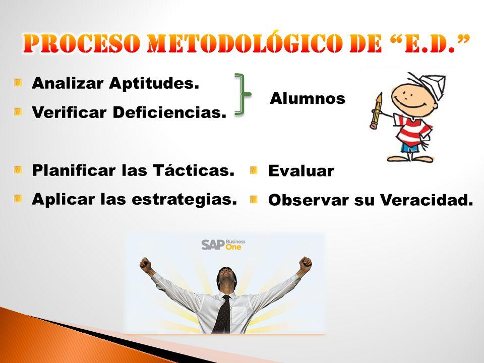 Proceso Metodológico de E.D.