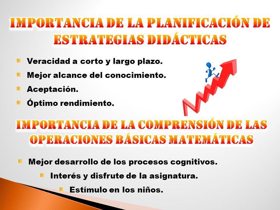 Importancia de la Planificación de estrategias Didácticas