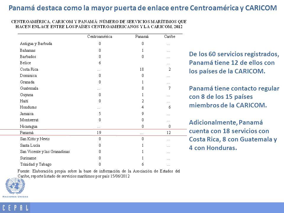 Panamá destaca como la mayor puerta de enlace entre Centroamérica y CARICOM