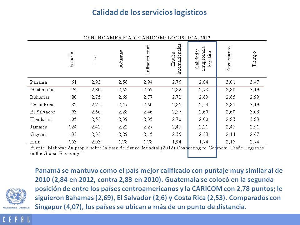 Calidad de los servicios logísticos
