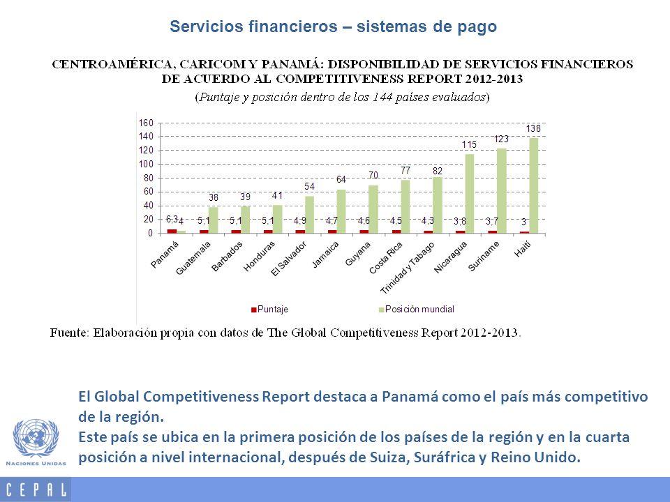 Servicios financieros – sistemas de pago