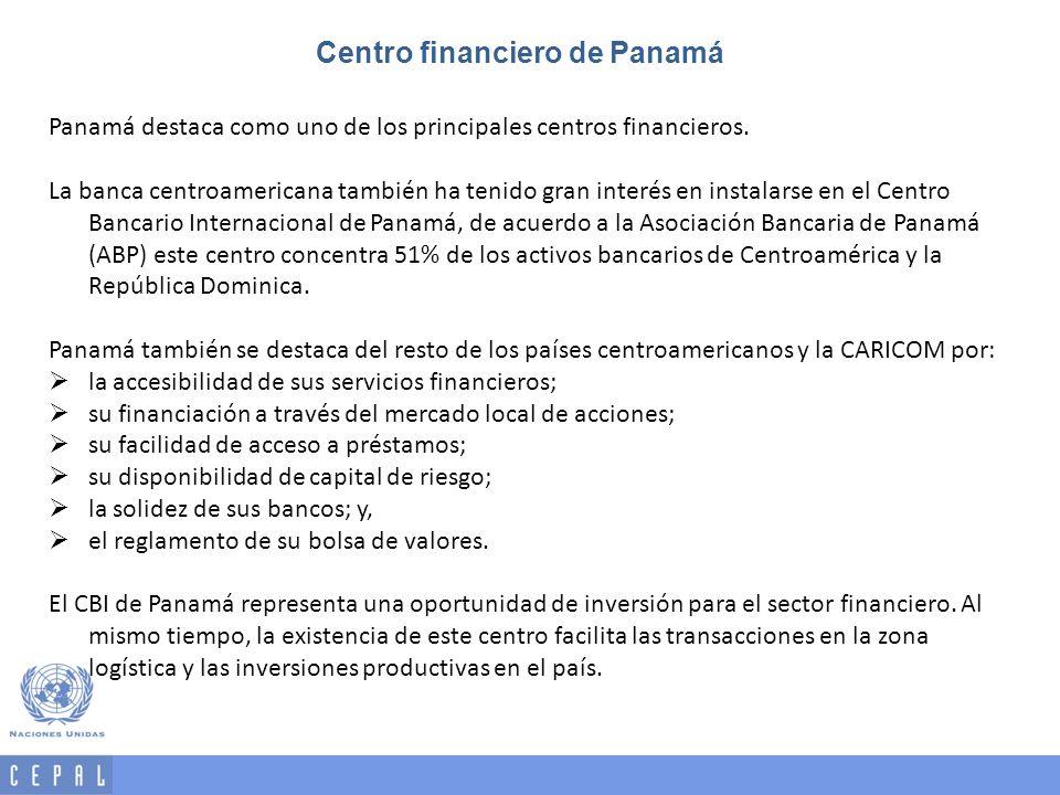 Centro financiero de Panamá