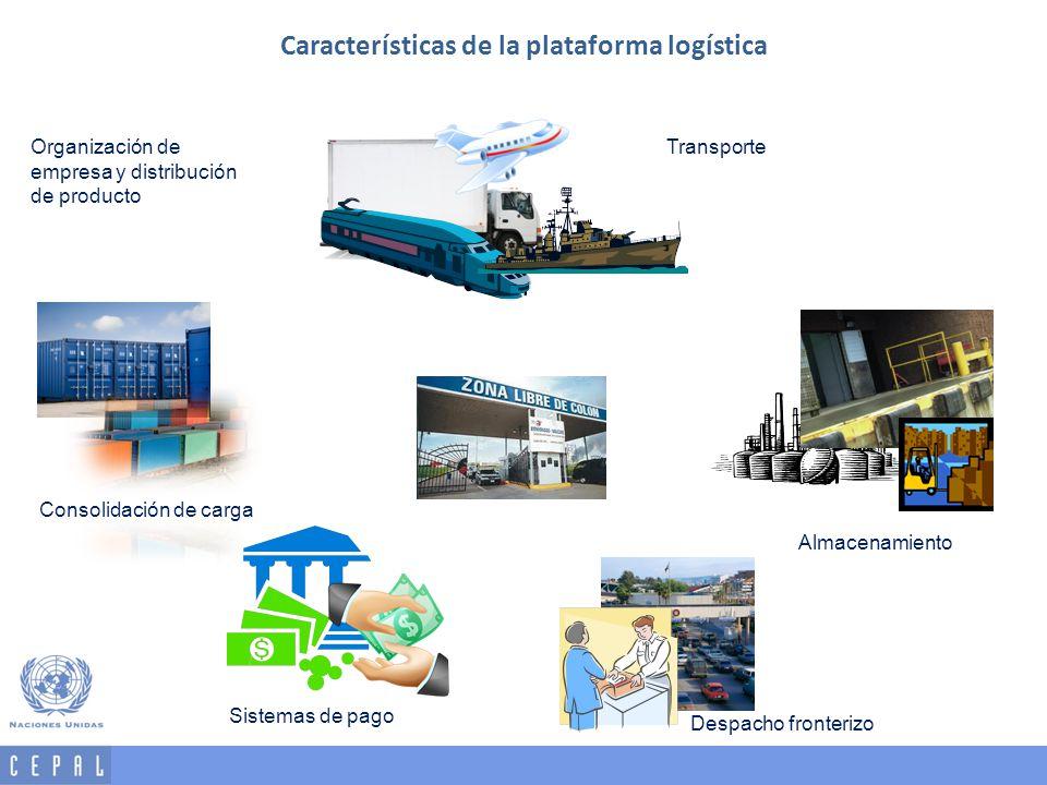 Características de la plataforma logística