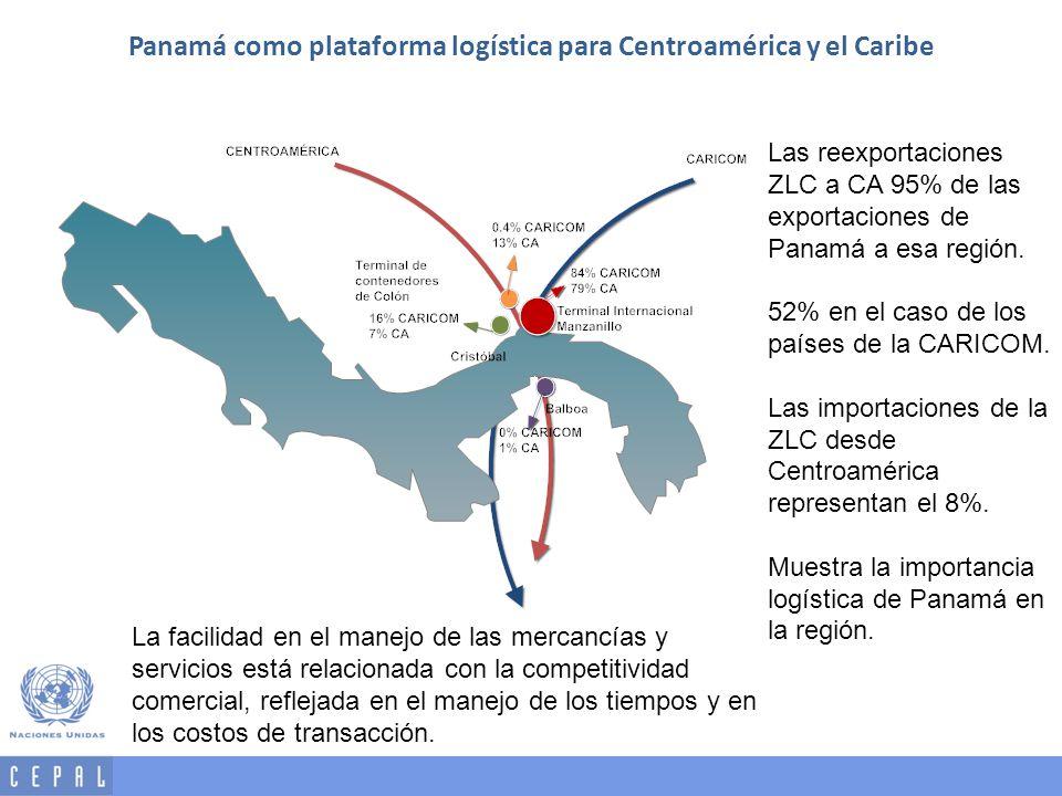 Panamá como plataforma logística para Centroamérica y el Caribe