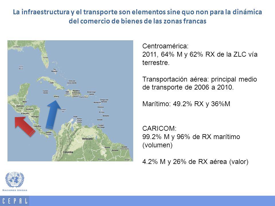 La infraestructura y el transporte son elementos sine quo non para la dinámica del comercio de bienes de las zonas francas