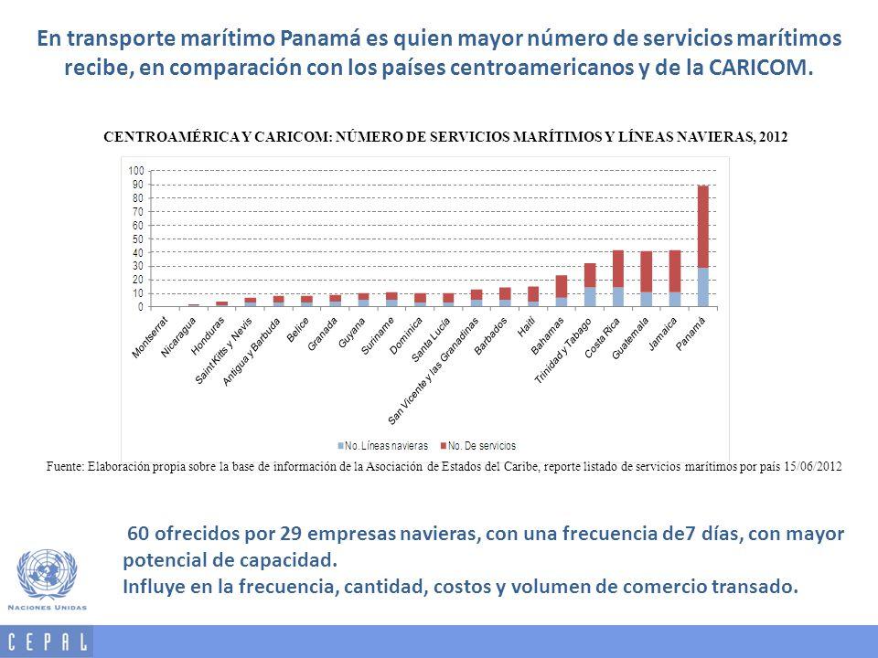 En transporte marítimo Panamá es quien mayor número de servicios marítimos recibe, en comparación con los países centroamericanos y de la CARICOM.