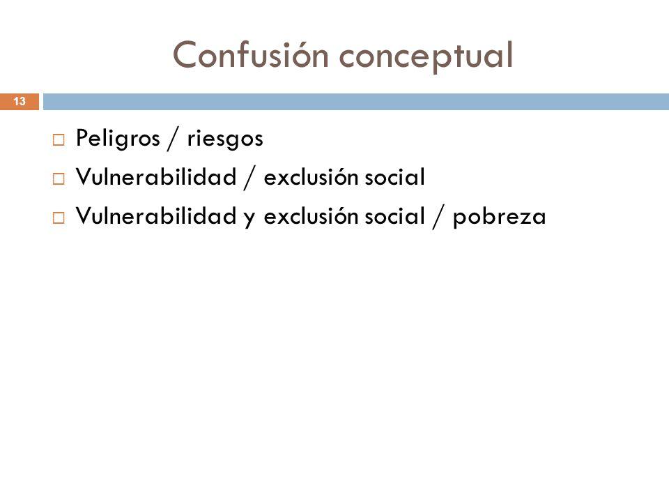 Confusión conceptual Peligros / riesgos