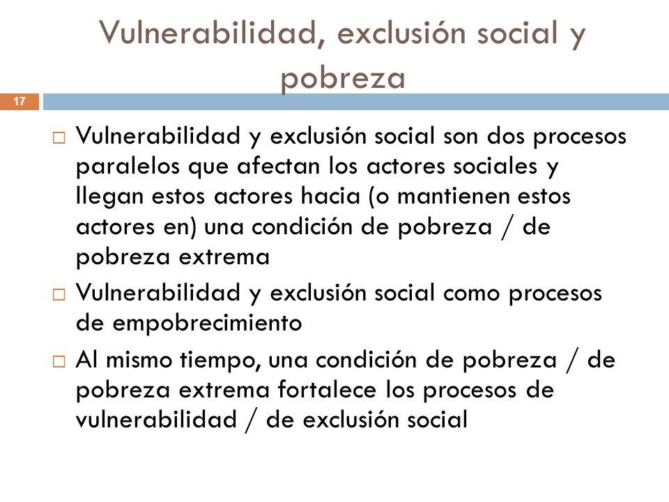 Vulnerabilidad, exclusión social y pobreza