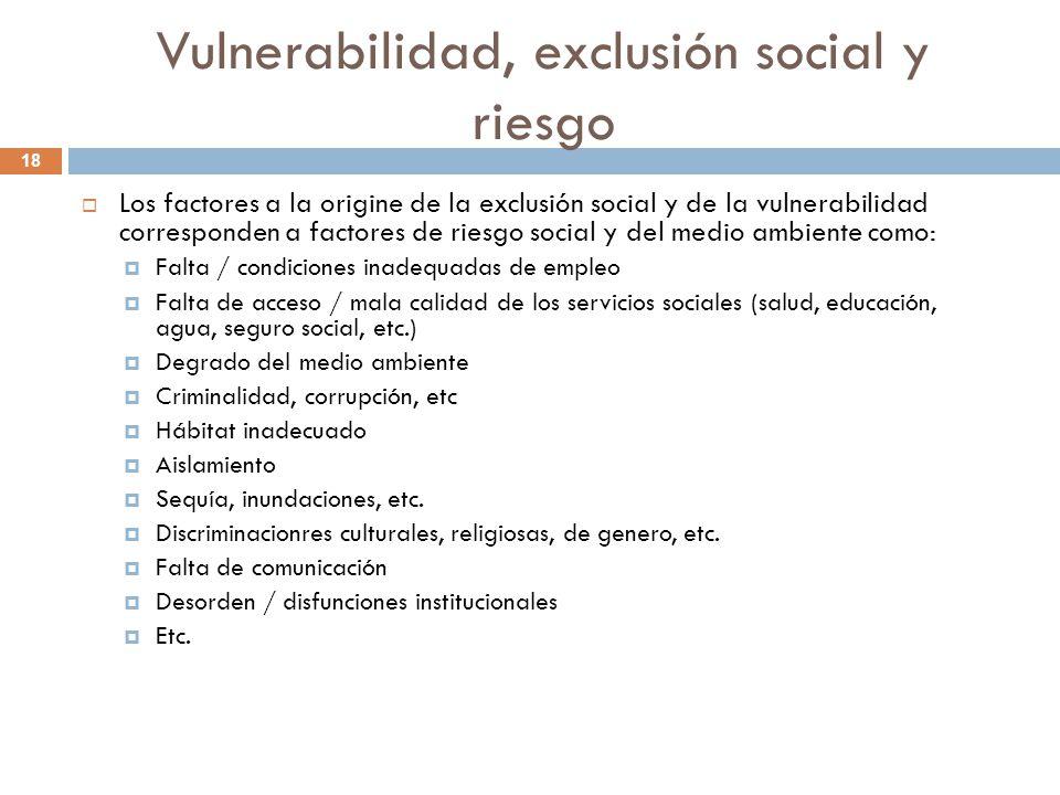 Vulnerabilidad, exclusión social y riesgo
