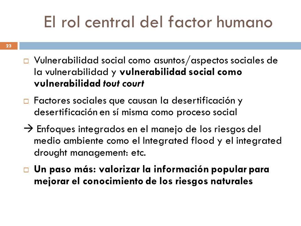 El rol central del factor humano