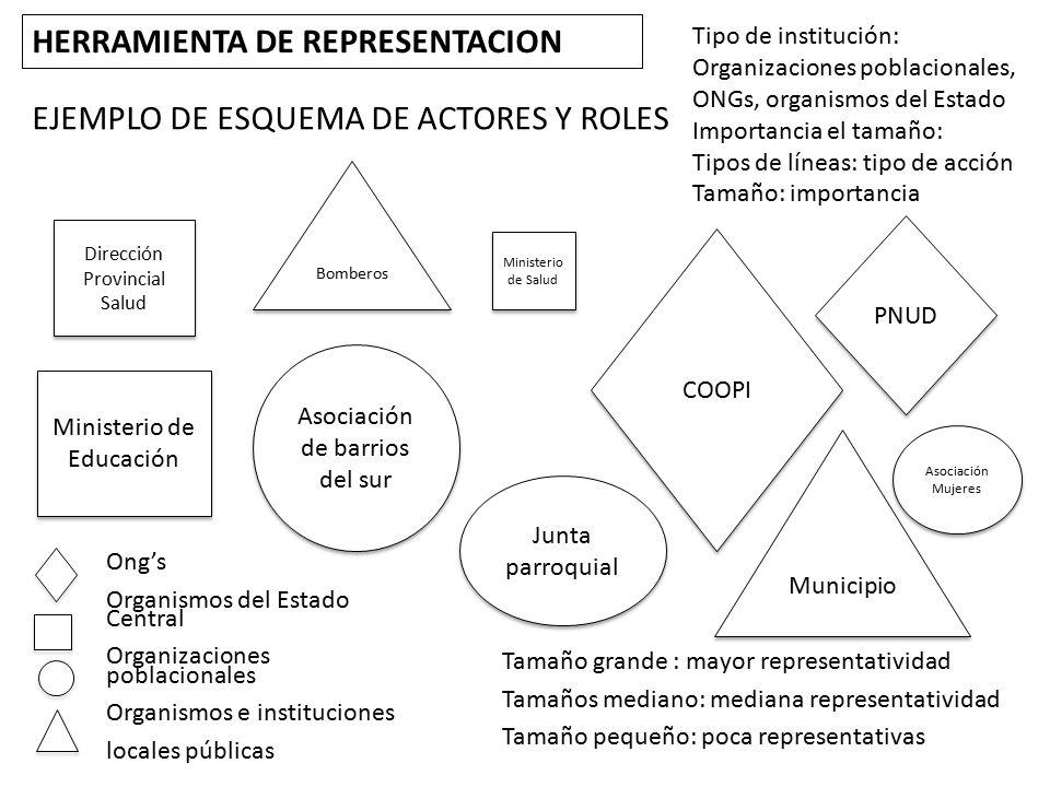 HERRAMIENTA DE REPRESENTACION