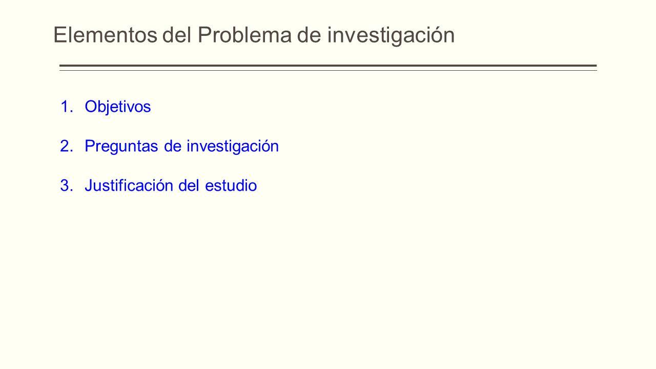 Elementos del Problema de investigación