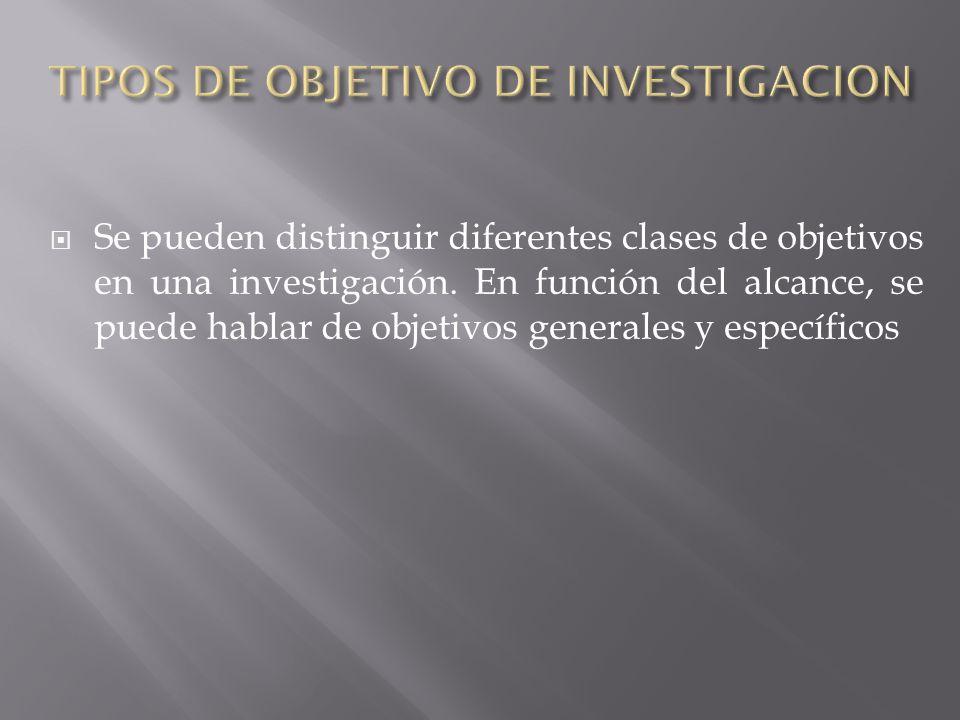 TIPOS DE OBJETIVO DE INVESTIGACION