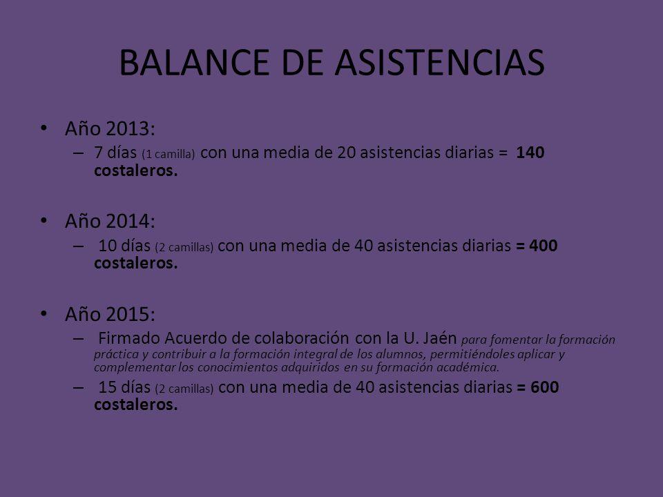 BALANCE DE ASISTENCIAS