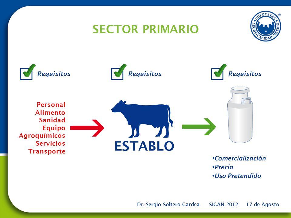 ESTABLO SECTOR PRIMARIO Comercialización Precio Uso Pretendido