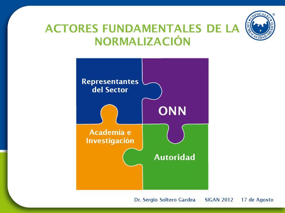 ACTORES FUNDAMENTALES DE LA NORMALIZACIÓN Academia e Investigación