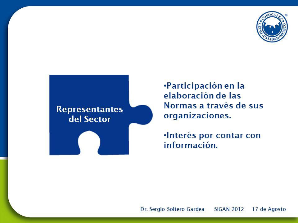 Participación en la elaboración de las Normas a través de sus organizaciones.