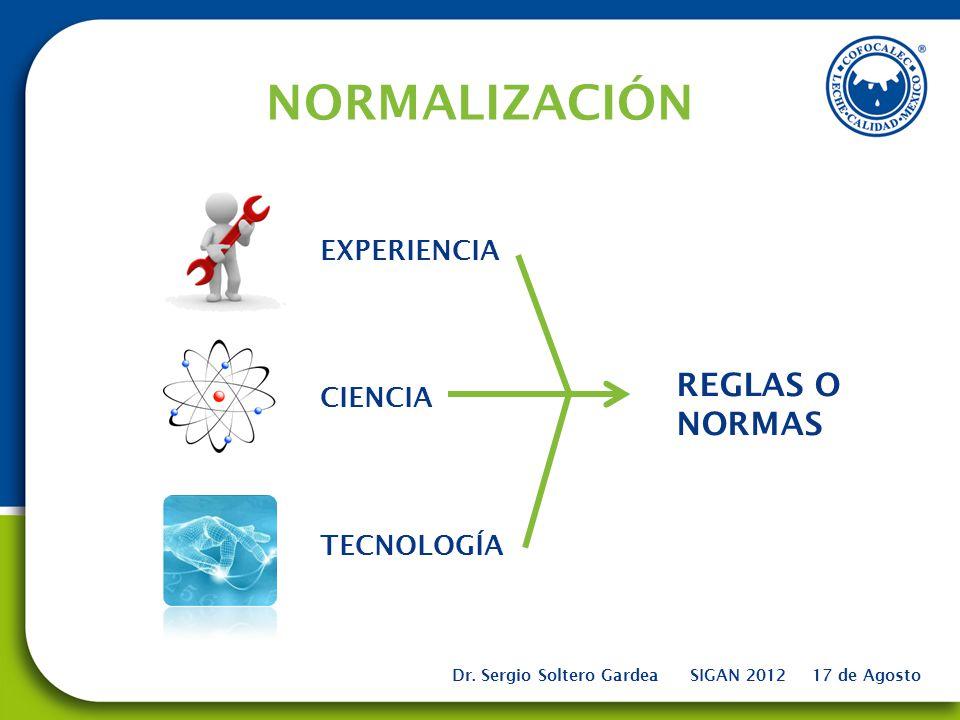 NORMALIZACIÓN EXPERIENCIA REGLAS O NORMAS CIENCIA TECNOLOGÍA