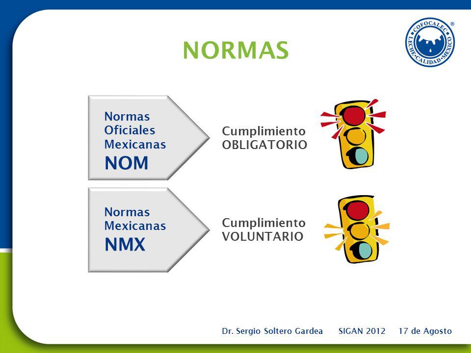 NORMAS NOM NMX Normas Oficiales Mexicanas Cumplimiento OBLIGATORIO