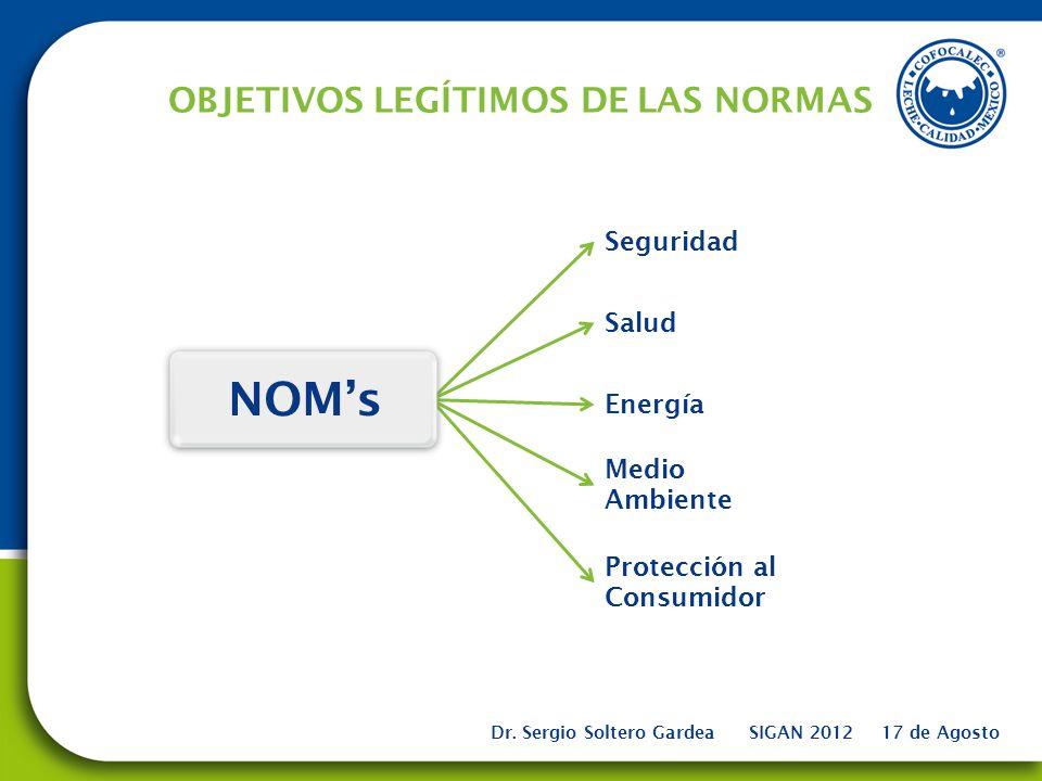 OBJETIVOS LEGÍTIMOS DE LAS NORMAS