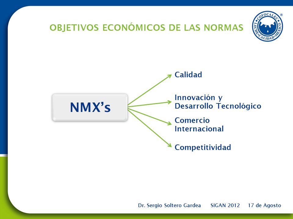 OBJETIVOS ECONÓMICOS DE LAS NORMAS