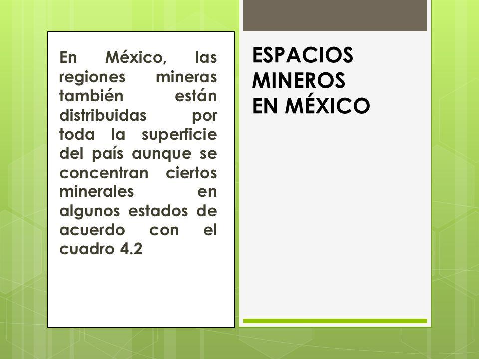 ESPACIOS MINEROS EN MÉXICO