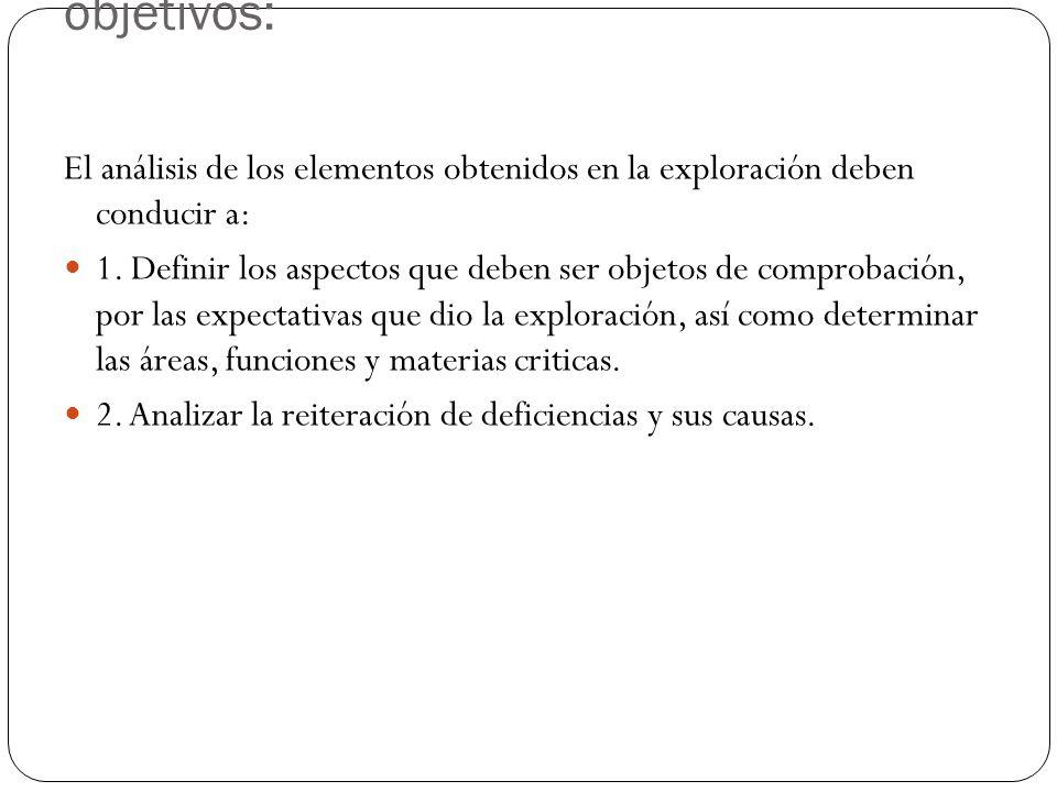 objetivos: El análisis de los elementos obtenidos en la exploración deben conducir a: