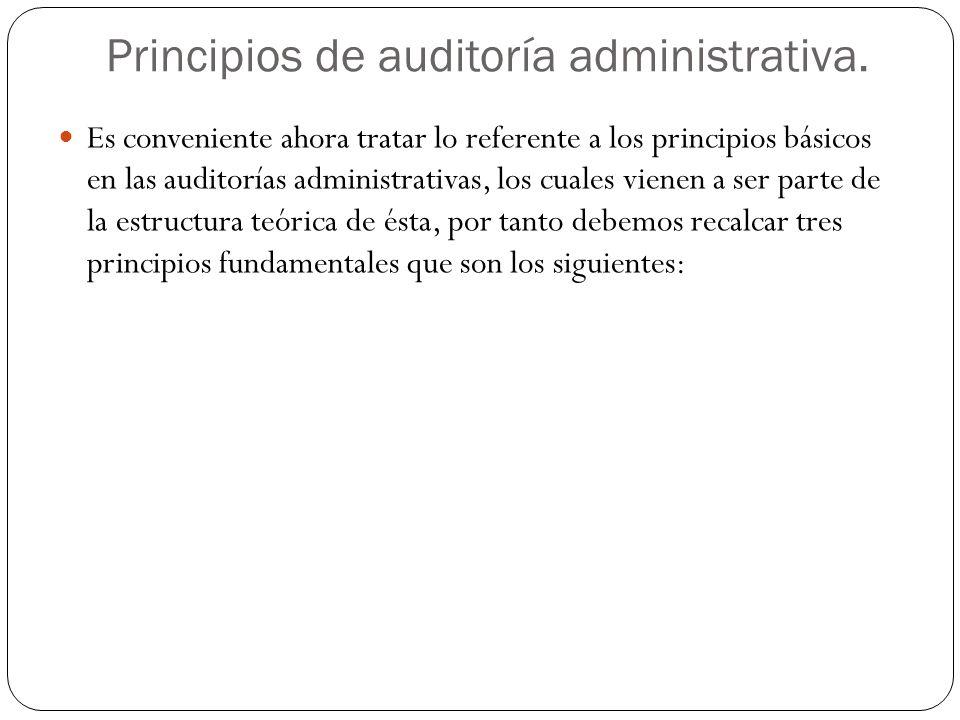 Principios de auditoría administrativa.