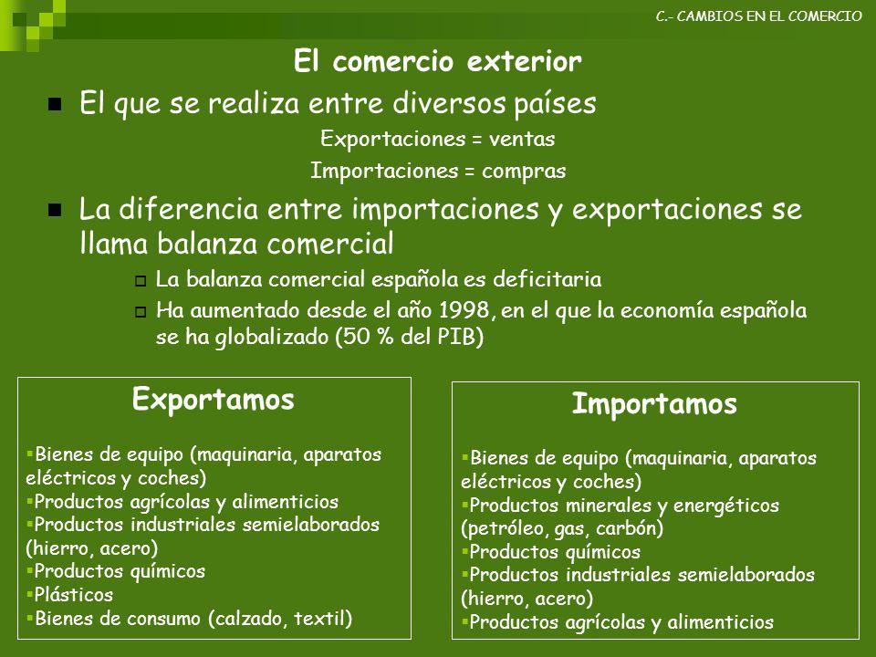 El comercio exterior Exportamos