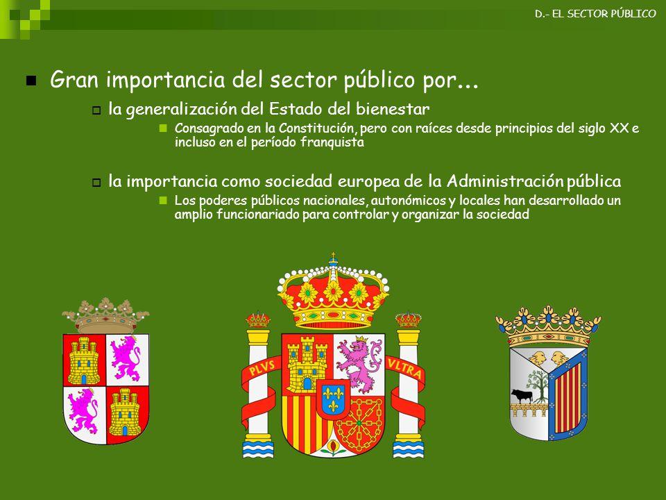 Gran importancia del sector público por...