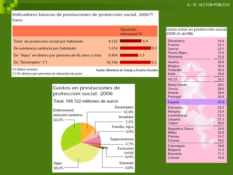 D.- EL SECTOR PÚBLICO